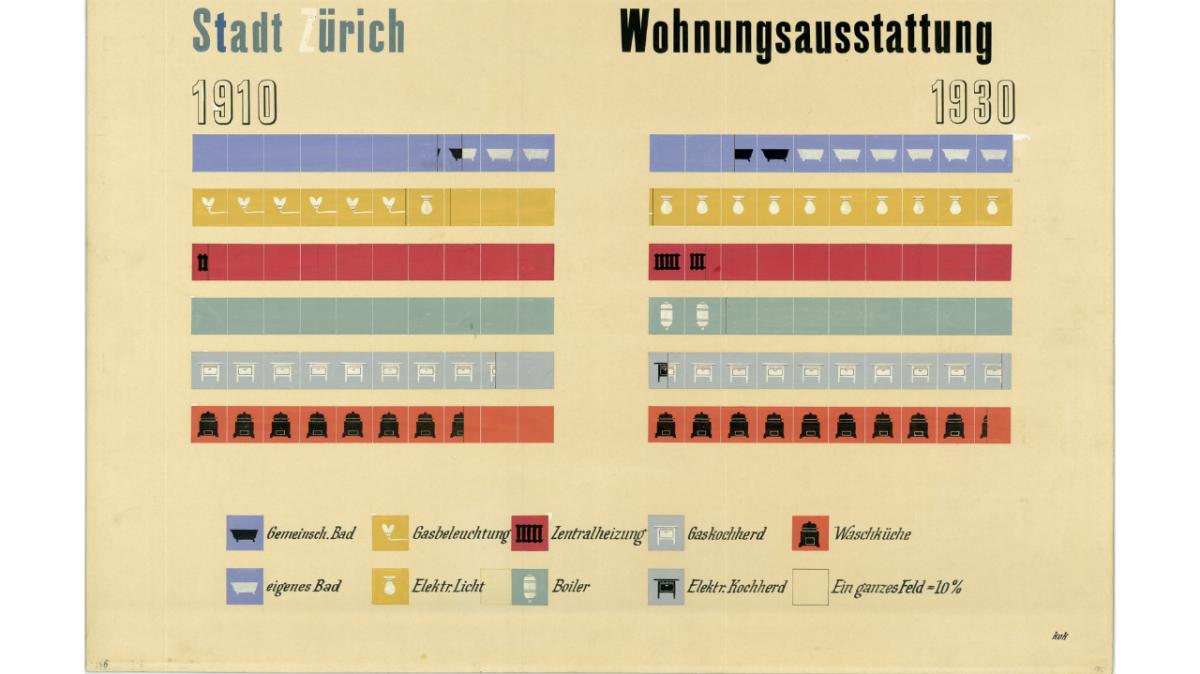 Großzügig Schwertfalzrahmen Zeitgenössisch - Benutzerdefinierte ...